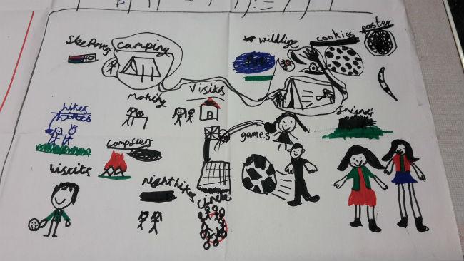 elfins draw their favourite woodcraft images